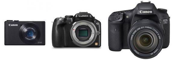 Hvilket slags kamera skal jeg vælge