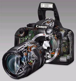 Nyeste firmware fra Canon