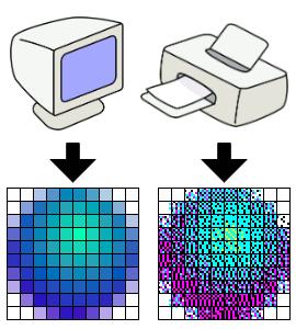 Pixels i Photoshop